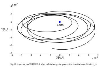 orbital path after asteroid capture