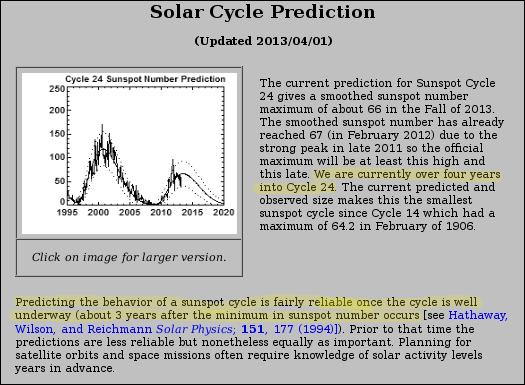 Marshall April prediction for solar maximum
