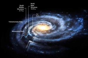 Milky Way ripples