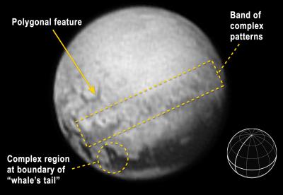 Pluto geology