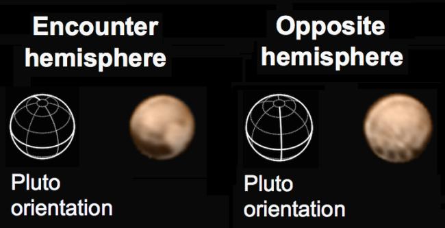 Pluto's two hemispheres