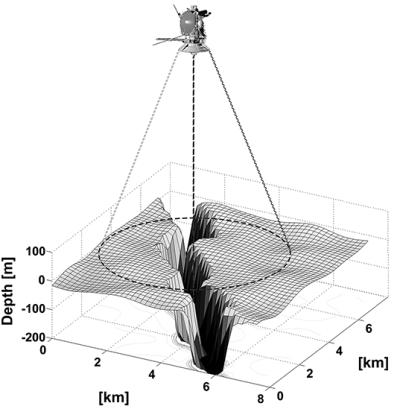 Cassini radar data of Via Flumina