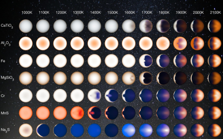 Exoplanet clouds