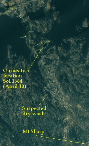 Curiosity's position, Sol 1664 (April 10, 2017)