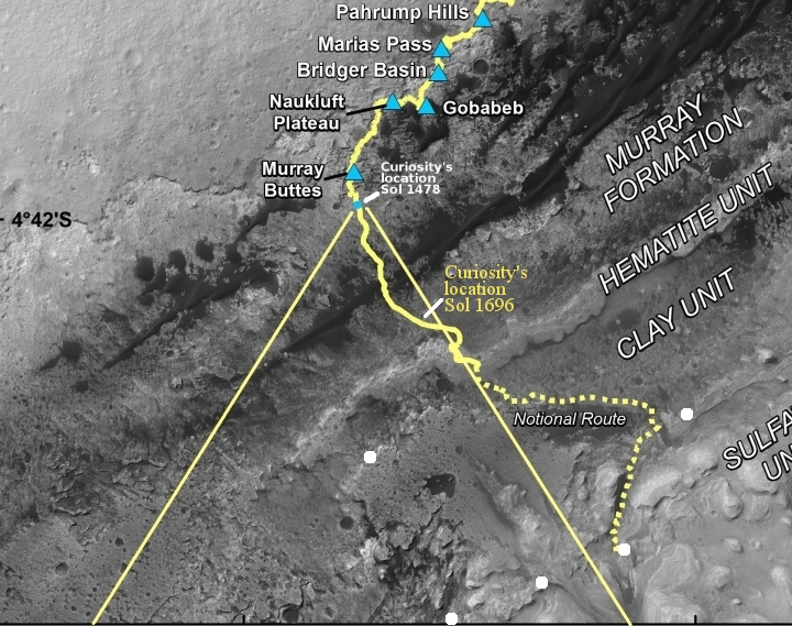 Curiosity's future geological travels