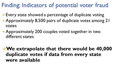 voter fraud study