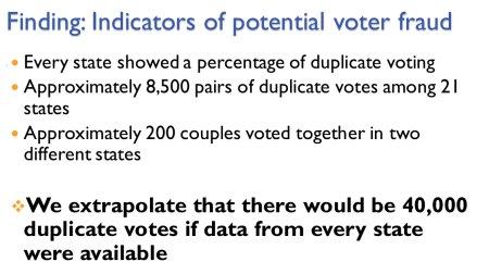 voter fraud study