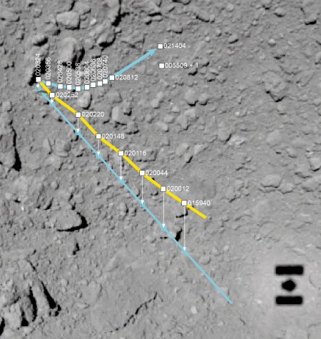MASCOT's journey on Ryugu