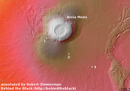 Mars overview showing pit locations