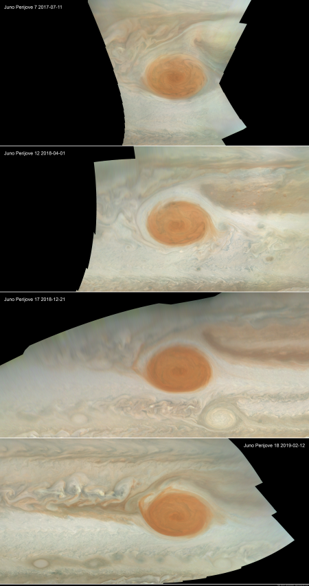 The changing Great Red Spot
