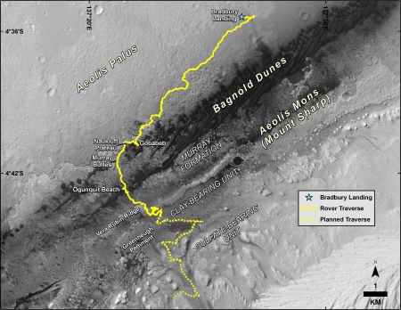 Curiosity's planned route up Mt Sharp