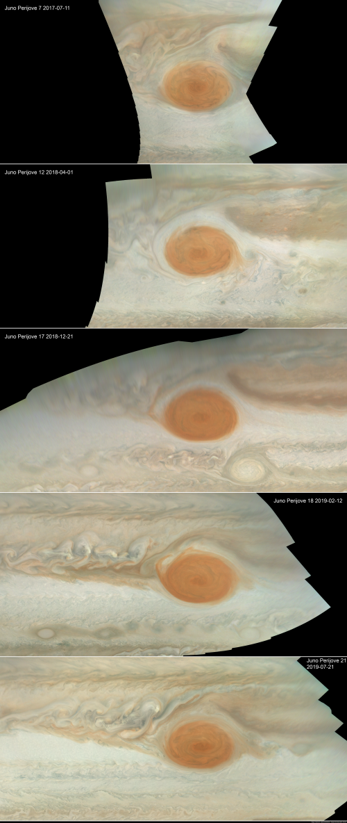 Montage of Jupiter's Great Red Spot since 2017