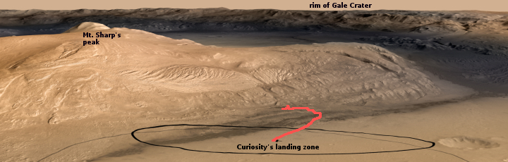 Curiosity's entire journey so far in Gale Crater