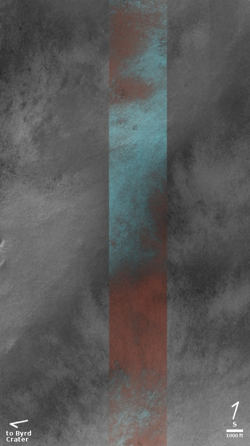The different colors of Mars