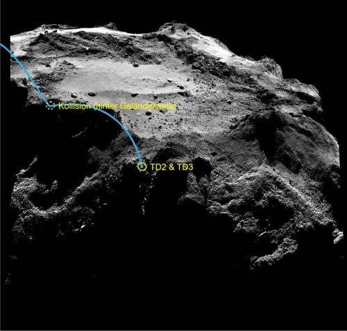 Philae's journey across Comet 67/C-G