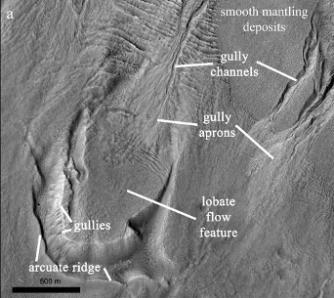 Lobate glacial flows on Mars