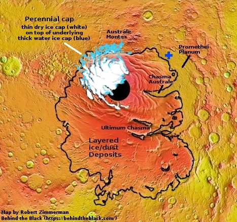 Mars' south pole