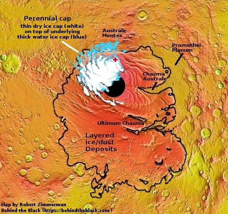 The Martian South Pole