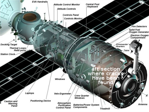 Zvezda module of ISS