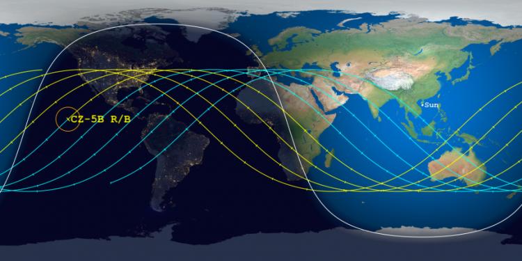 Long March 5B final orbits