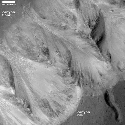 Strange flows in Shalbaltana Vallis
