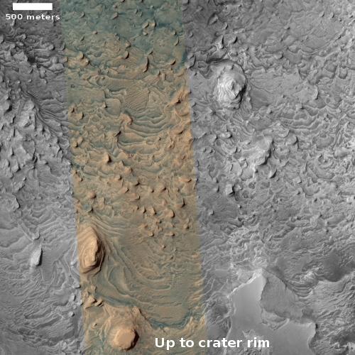 layers in Jiji Crater on Mars