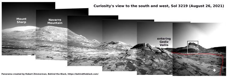 Low resolution panorama